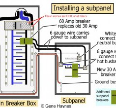 Basic Wiring Diagram For Sub Panel How To Install A Subpanel Main Lug And Wiring Sub Panel Diagram