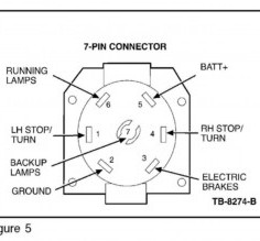 Clever 2004 F250 Trailer Wiring Diagram Ford F250 Trailer Wiring Diagram Brake Controller Installation