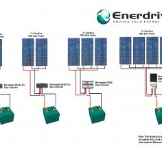 Clever Multiple Solar Panel Wiring Diagram Solar Panel Regulator Wiring Diagram – Volovets.Info
