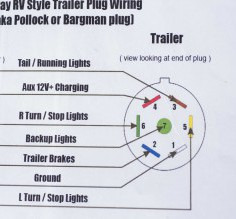 Complex 7 Blade Plug Wiring Diagram Cole Hersee Trailer Wiring Diagram 7 Blade Plug Rv 4 Pin 6 Best