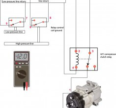 Complex Auto Ac Compressor Wiring Diagram AC Compressor Won'T Run - Ricks Free Auto Repair Advice Ricks Free