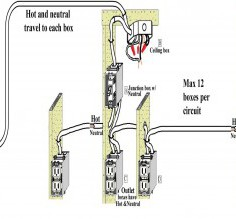 Detail Basic Home Wiring Diagrams Pdf Basic Home Electrical Wiring Diagrams File Name Household For Pdf
