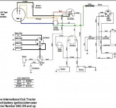 wiring diagram for farmall h jeffhan design find your wire diagram ideas with easy steps  jeffhan design find your wire diagram