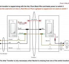 Excellent 4 Gang Light Switch Wiring Diagram Wiring Diagram For 4 Gang Light Switch New 4 Way Light Switch