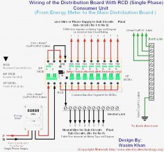 Expert Wiring Diagram Distribution Board RCD Wiring Installation In Single Phase Distribution Board Best Of
