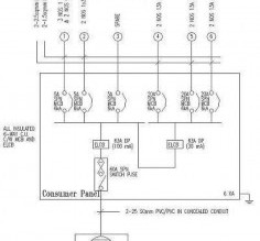 Favorite Single Line Wiring Diagram Single Line Diagram For House Wiring - Techrush.Me