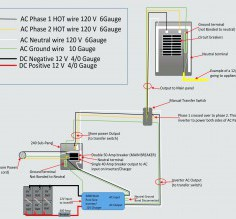 Good Plug Socket Wiring Diagram Wiring Diagram For Double Plug Socket New Outlet Throughout 5