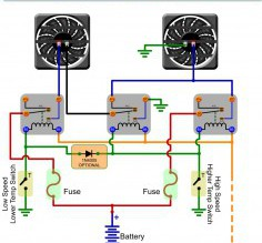 Interesting Radiator Fan Wiring Diagram Auto Wiring Diagrams Fan Schematics Inside Electric Radiator