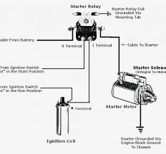 Latest 12V Starter Solenoid Wiring Diagram Ford Starter Wiring Diagram With For A - Roc-Grp.Org