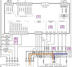 Latest Automatic Changeover Switch Wiring Diagram Automatic Changeover Switch For Generator Circuit Diagram