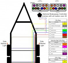 Newest 7 Wire Trailer Harness Diagram Best Of 7 Wire Trailer Harness Diagram - Irelandnews.Co