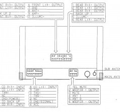 Newest Pioneer Avic D3 Wiring Harness Diagram Pioneer Wiring Harness Diagram 16 Pin Inspirational Avic D3 And