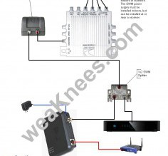 Nice Directv Deca Wiring Diagram DIRECTV SWM Wiring Diagrams And Resources