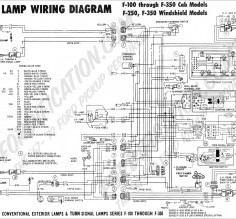 Top 1975 Ford F250 Wiring Diagram Free Ford Wiring Diagrams Online Luxury 2003 Ford F250 Wiring